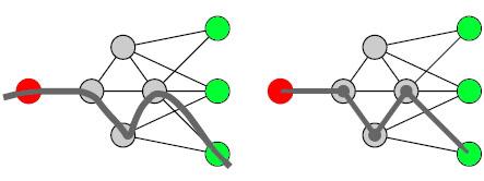 interactionmethod1